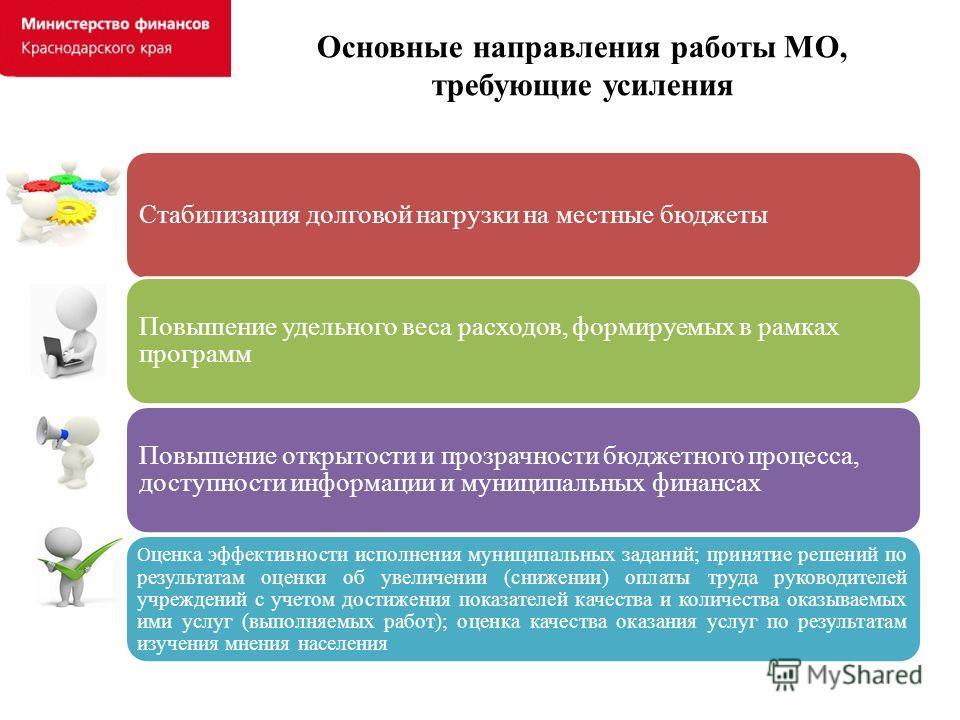 Основные направления работы МО, требующие усиления Стабилизация долговой нагрузки на местные бюджеты Повышение удельного веса расходов, формируемых в рамках программ Повышение открытости и прозрачности бюджетного процесса, доступности информации и му