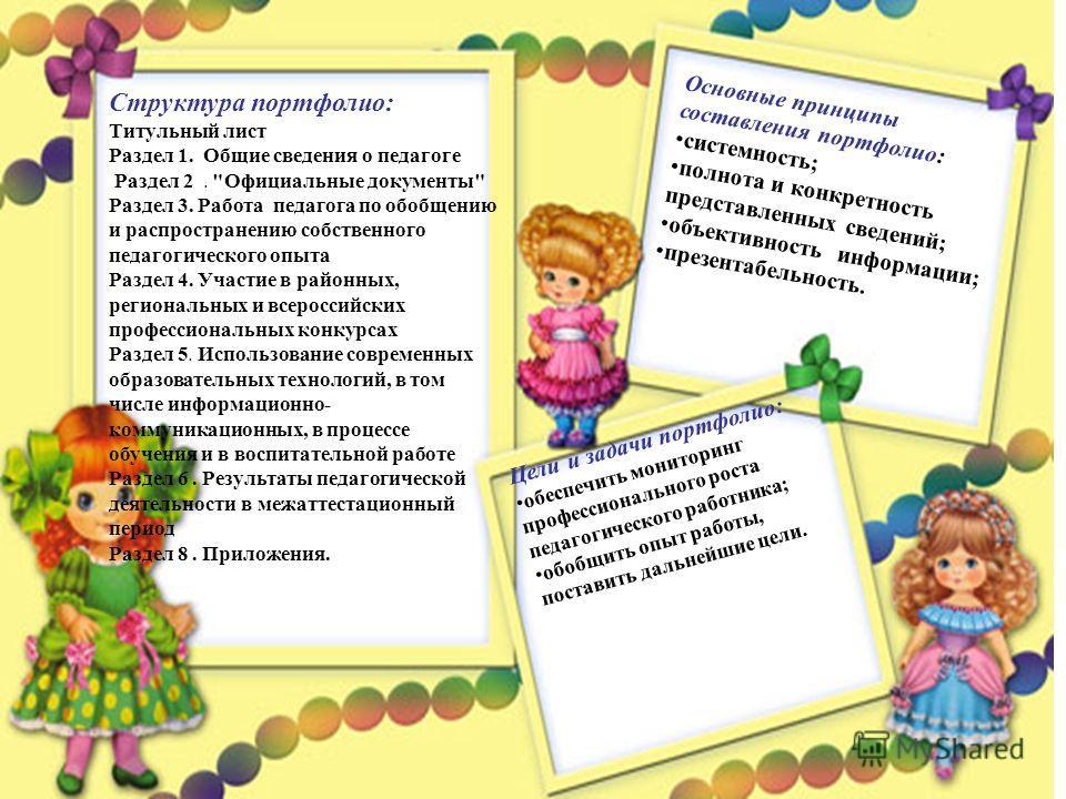 Структура портфолио: Титульный лист Раздел 1. Общие сведения о педагоге Раздел 2.