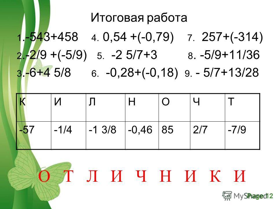 Free Powerpoint TemplatesPage 12 Итоговая работа 1.-543+458 4. 0,54 +(-0,79) 7. 257+(-314) 2.-2/9 +(-5/9) 5. -2 5/7+3 8. -5/9+11/36 3.-6+4 5/8 6. -0,28+(-0,18) 9. - 5/7+13/28 КИЛНОЧТ -57-1/4-1 3/8-0,46852/7-7/9 О Т Л И Ч Н И К И