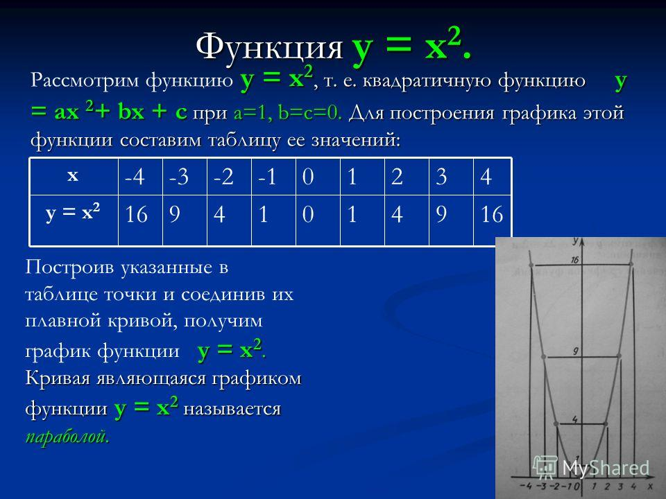 Презентация по теме паскаль массивы