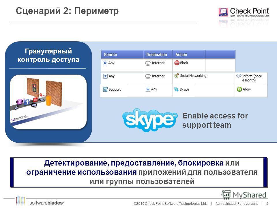 5 5©2010 Check Point Software Technologies Ltd. | [Unrestricted] For everyone | Сценарий 2: Периметр Детектирование, предоставление, блокировка или ограничение использования приложений для пользователя или группы пользователей Enable access for suppo