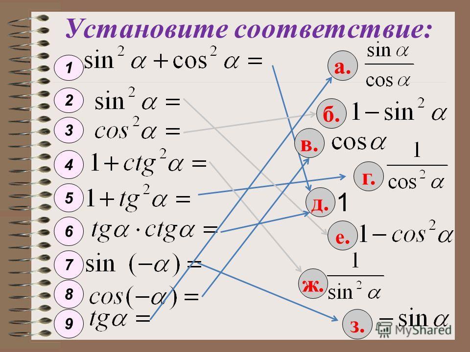 В математике следует помнить не формулы, а процессы мышления. В. П. Ермаков