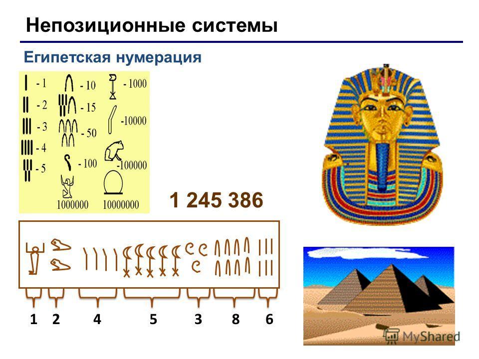 Непозиционные системы Египетская нумерация 1245386 1 245 386