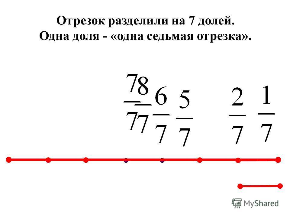 Отрезок разделили на 7 долей. Одна доля - «одна седьмая отрезка».