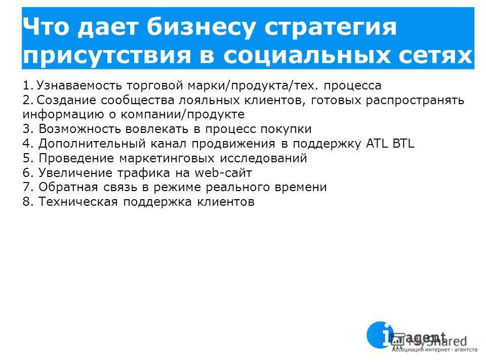Что дает бизнесу стратегия присутствия в социальных сетях 1.Узнаваемость торговой марки/продукта/тех. процесса 2.Создание сообщества лояльных клиентов, готовых распространять информацию о компании/продукте 3. Возможность вовлекать в процесс покупки 4