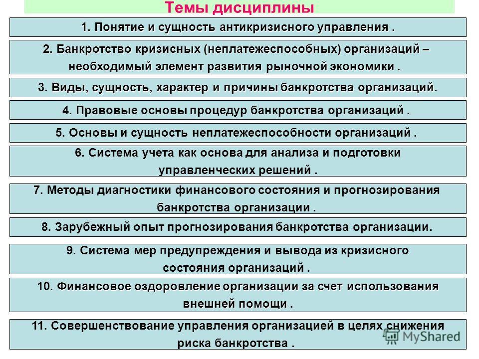 Темы дисциплины 1. Понятие и сущность антикризисного управления. 1. Понятие и сущность антикризисного управления. 2. Банкротство кризисных (неплатежеспособных) организаций – необходимый элемент развития рыночной экономики. необходимый элемент развити