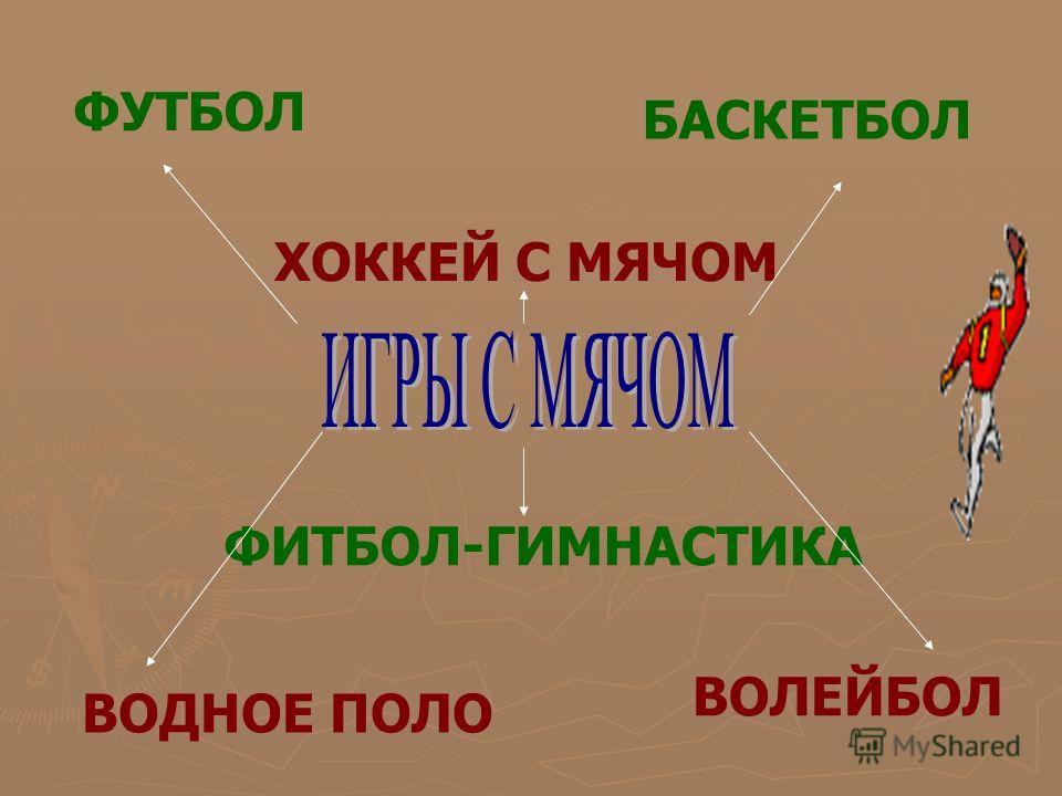 ФУТБОЛ БАСКЕТБОЛ ВОЛЕЙБОЛ ФИТБОЛ-ГИМНАСТИКА ВОДНОЕ ПОЛО ХОККЕЙ С МЯЧОМ