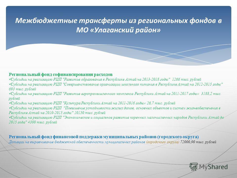 Региональный фонд софинансирования расходов Субсидии на реализацию РЦП