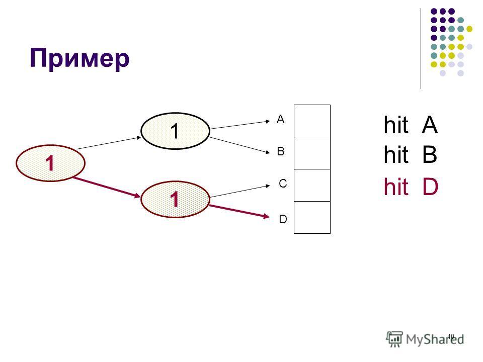10 Пример 1 A B C D 1 1 Ahit B D