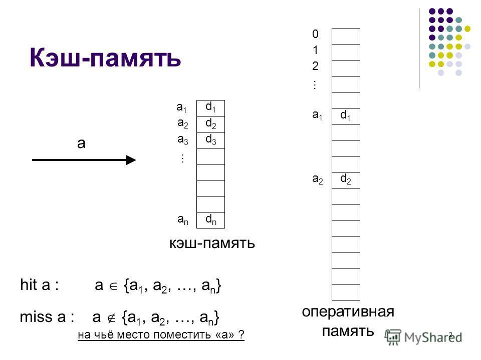 2 Кэш-память a1a1 a2a2 a3a3 d1d1 d2d2 d3d3 a1a1 a2a2 d1d1 d2d2 0 1 2 … кэш-память оперативная память a … hit a : a {a 1, a 2, …, a n } miss a : a {a 1, a 2, …, a n } anan dndn на чьё место поместить «а» ?