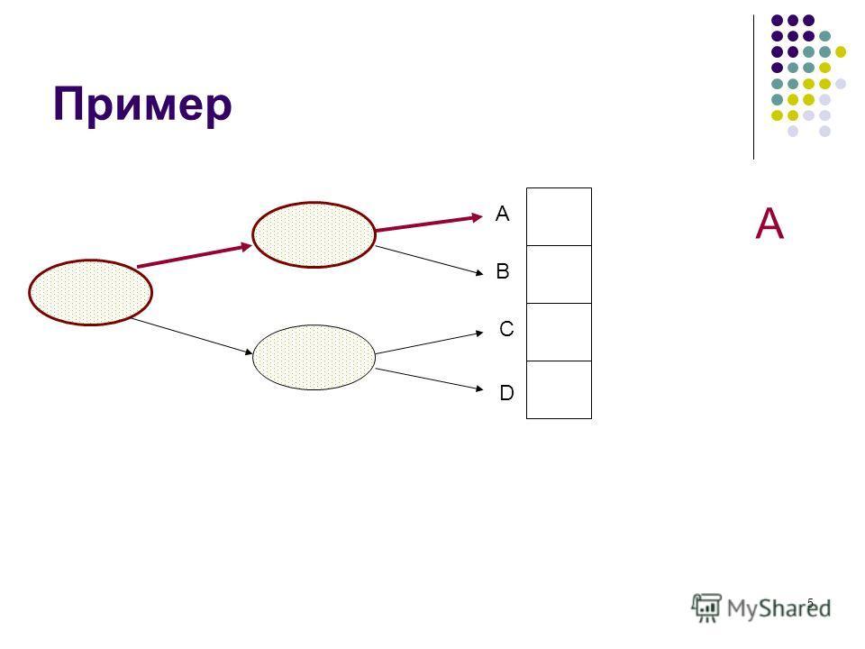 5 Пример A B C D A