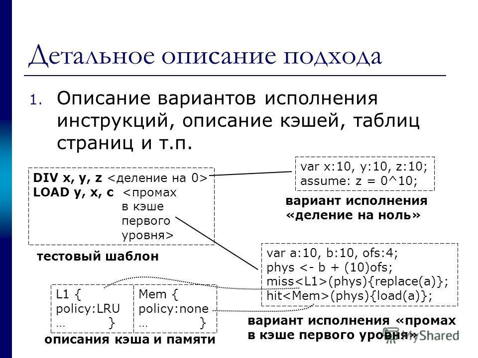 Детальное описание подхода 1. Описание вариантов исполнения инструкций, описание кэшей, таблиц страниц и т.п. DIV x, y, z LOAD y, x, c var x:10, y:10, z:10; assume: z = 0^10; var a:10, b:10, ofs:4; phys
