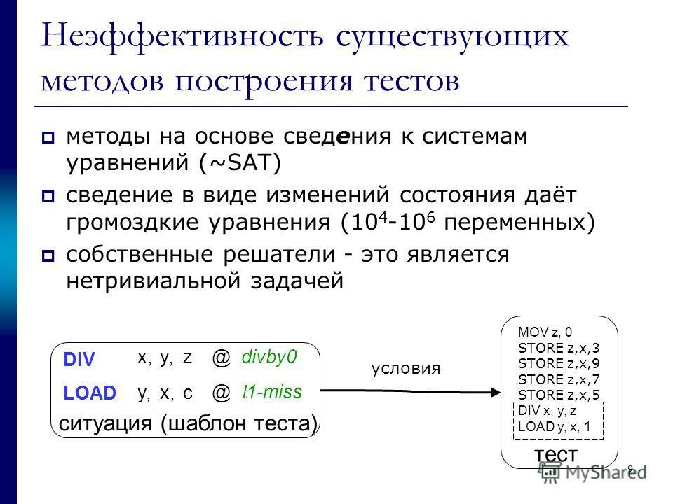 9 Неэффективность существующих методов построения тестов методы на основе сведения к системам уравнений (~SAT) сведение в виде изменений состояния даёт громоздкие уравнения (10 4 -10 6 переменных) собственные решатели - это является нетривиальной зад