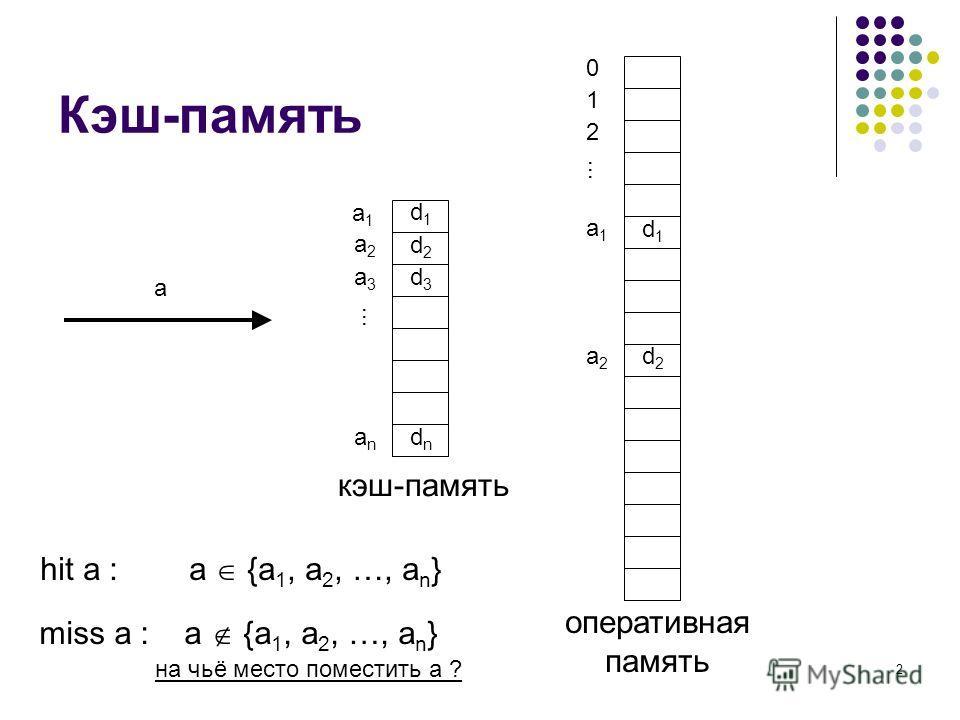 2 Кэш-память a1a1 a2a2 a3a3 d1d1 d2d2 d3d3 a1a1 a2a2 d1d1 d2d2 0 1 2 … кэш-память оперативная память a … hit a : a {a 1, a 2, …, a n } miss a : a {a 1, a 2, …, a n } anan dndn на чьё место поместить а ?