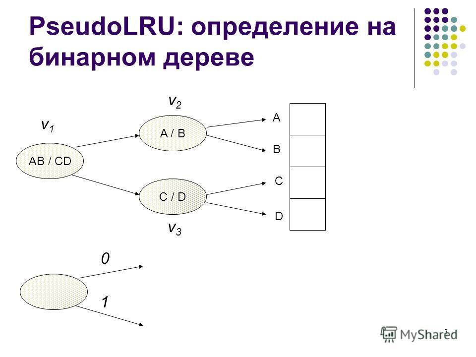 3 PseudoLRU: определение на бинарном дереве A / B C / D AB / CD A B C D v1v1 v2v2 v3v3 0 1