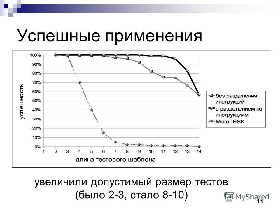 11 Успешные применения увеличили допустимый размер тестов (было 2-3, стало 8-10)