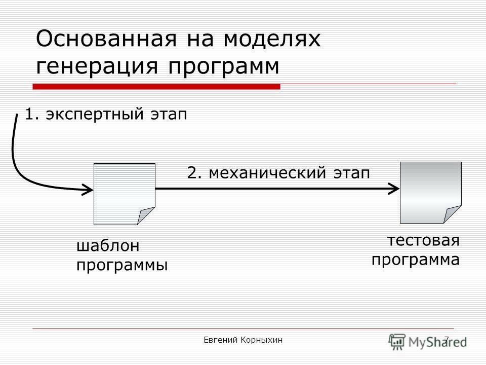 Евгений Корныхин7 Основанная на моделях генерация программ тестовая программа шаблон программы 1. экспертный этап 2. механический этап