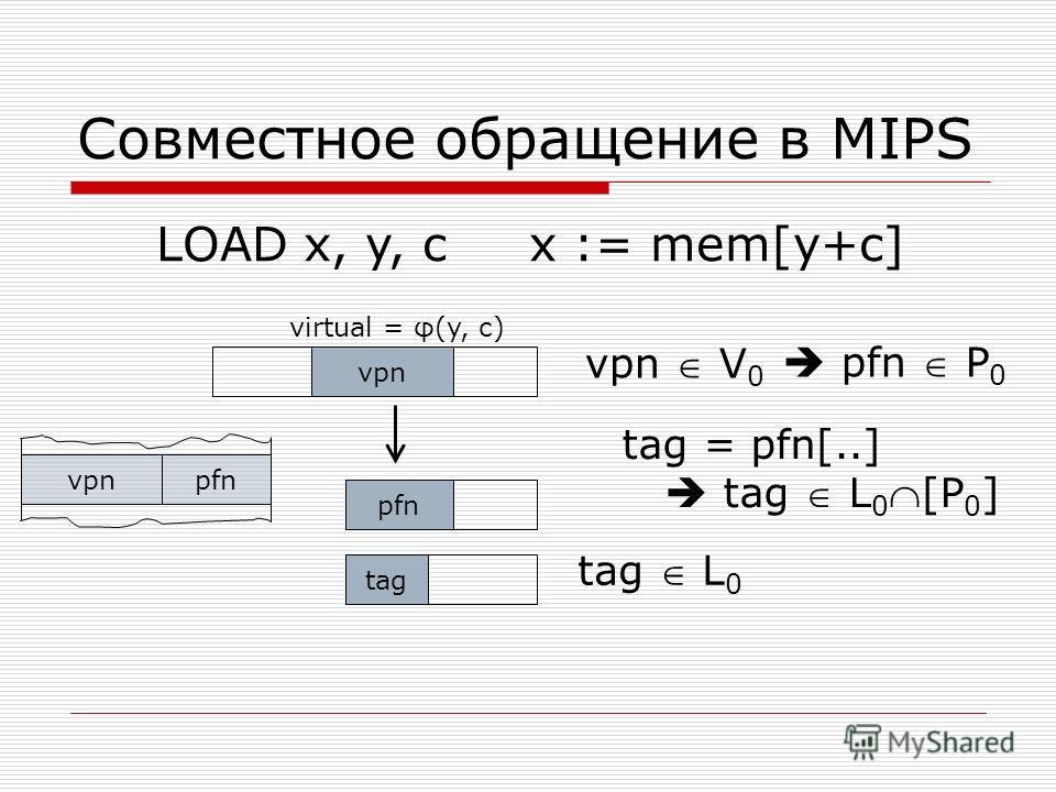 Совместное обращение в MIPS vpn pfn tag virtual = φ(y, c) LOAD x, y, c x := mem[y+c] tag L 0 vpn V 0 vpnpfn pfn P 0 tag = pfn[..] tag L 0[P 0 ]