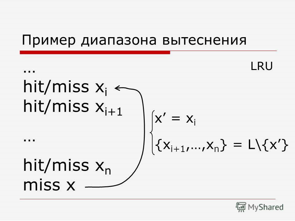 Пример диапазона вытеснения … hit/miss x i hit/miss x i+1 … hit/miss x n miss x x = x i {x i+1,…,x n } = L\{x} LRU