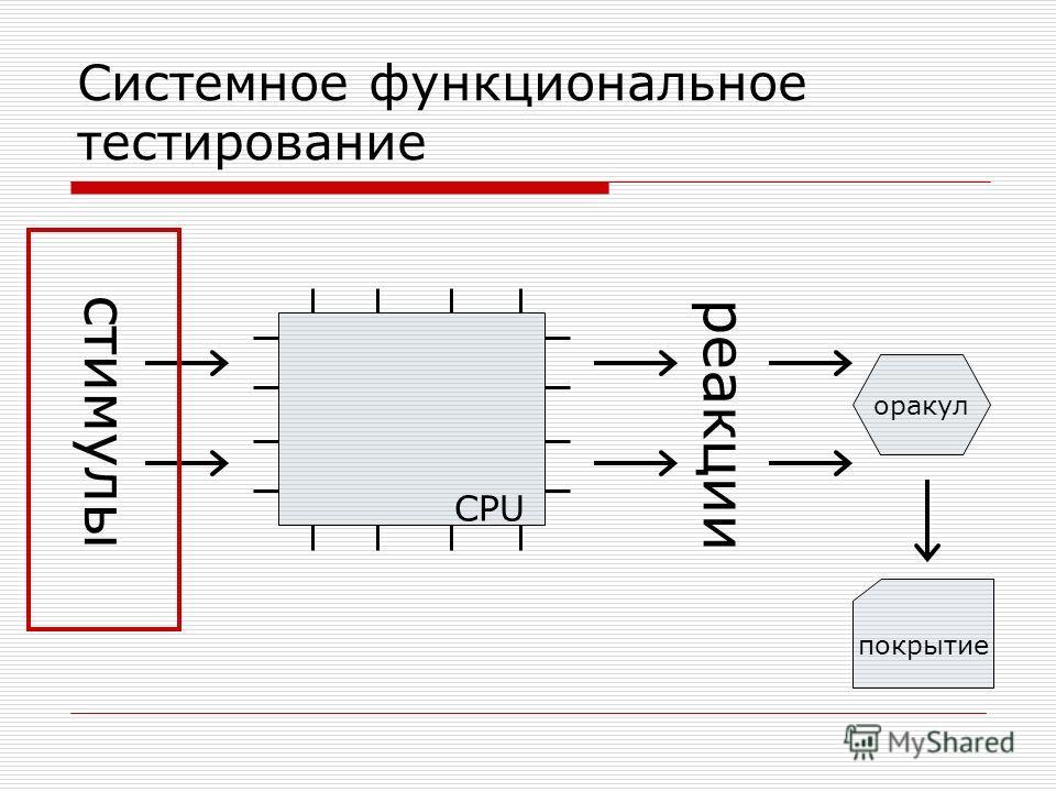 Системное функциональное тестирование CPU стимулы реакции оракул покрытие