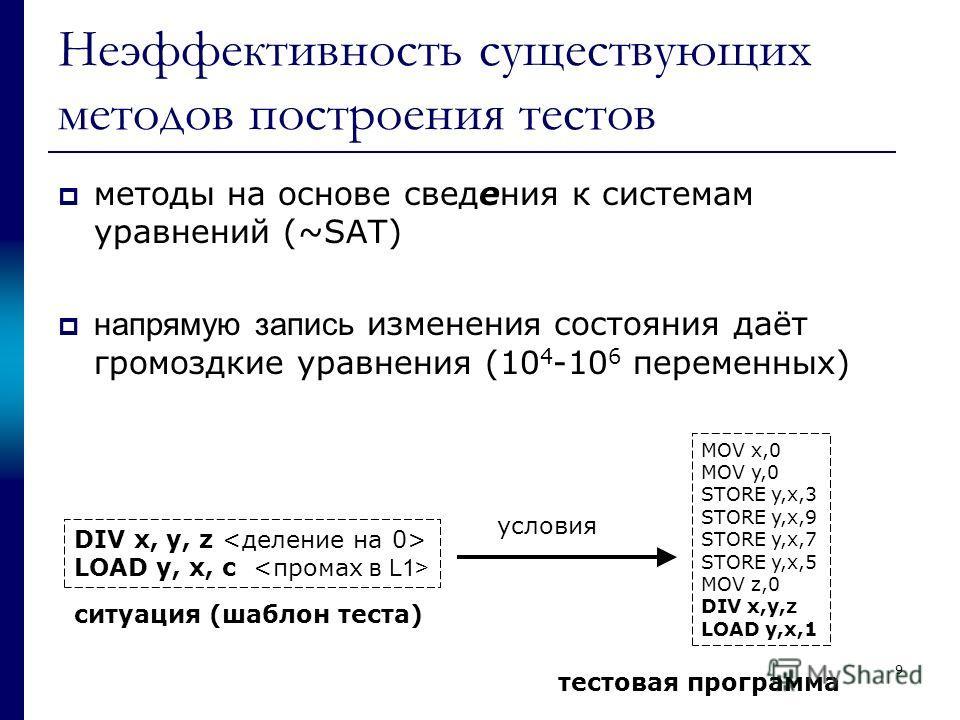9 Неэффективность существующих методов построения тестов методы на основе сведения к системам уравнений (~SAT) напрямую запись изменени я состояния даёт громоздкие уравнения (10 4 -10 6 переменных) условия DIV x, y, z LOAD y, x, c ситуация (шаблон те