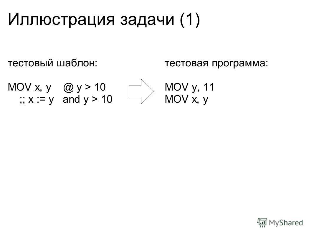 Иллюстрация задачи (1) тестовый шаблон: MOV x, y @ y > 10 ;; x := y and y > 10 тестовая программа: MOV y, 11 MOV x, y