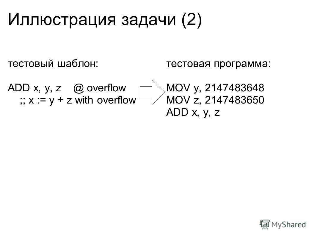 Иллюстрация задачи (2) тестовый шаблон: ADD x, y, z @ overflow ;; x := y + z with overflow тестовая программа: MOV y, 2147483648 MOV z, 2147483650 ADD x, y, z