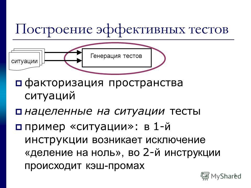 5 Построение эффективных тестов Генерация тестов ситуации факторизация пространства ситуаций нацеленные на ситуации тесты пример «ситуации»: в 1- й инструкци и возникает исключение «деление на ноль», во 2- й инструкции происходит кэш-промах