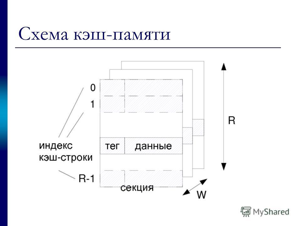 Схема кэш-памяти