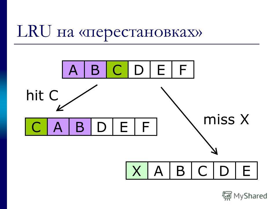 LRU на «перестановках» ABCDEF CABDEF XABCDE hit C miss X
