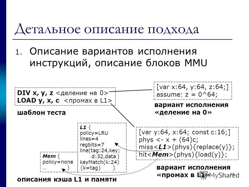 Детальное описание подхода 1. Описание вариантов исполнения инструкций, описание блоков MMU DIV x, y, z LOAD y, x, c [var x:64, y:64, z:64;] assume: z = 0^64; [var y:64, x:64; const c:16;] phys
