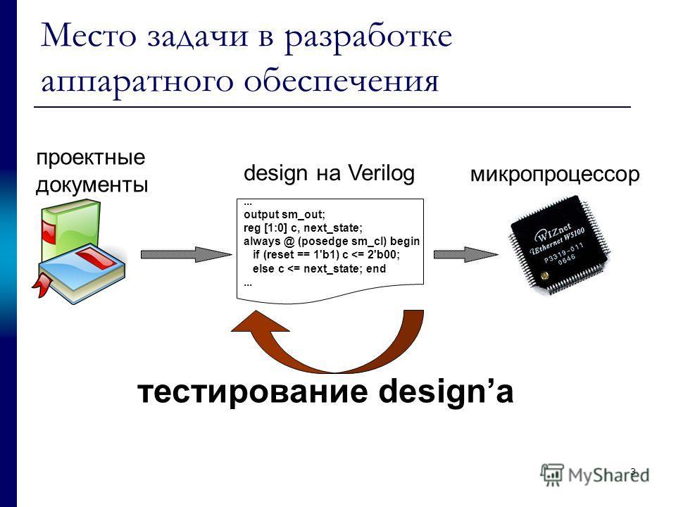 3 Место задачи в разработке аппаратного обеспечения... output sm_out; reg [1:0] c, next_state; always @ (posedge sm_cl) begin if (reset == 1'b1) c