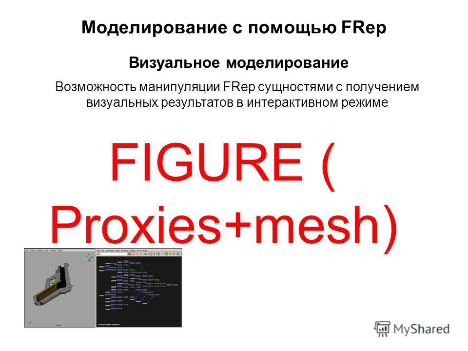 Моделирование с помощью FRep Возможность манипуляции FRep сущностями с получением визуальных результатов в интерактивном режиме Визуальное моделирование FIGURE ( Proxies+mesh)