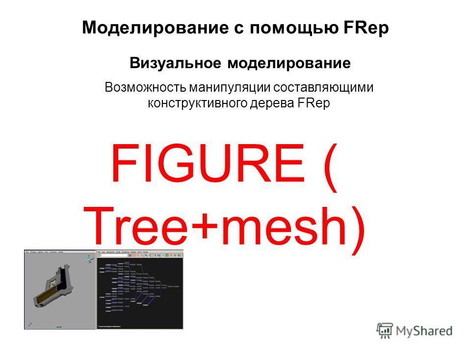 Моделирование с помощью FRep Возможность манипуляции составляющими конструктивного дерева FRep Визуальное моделирование FIGURE ( Tree+mesh)