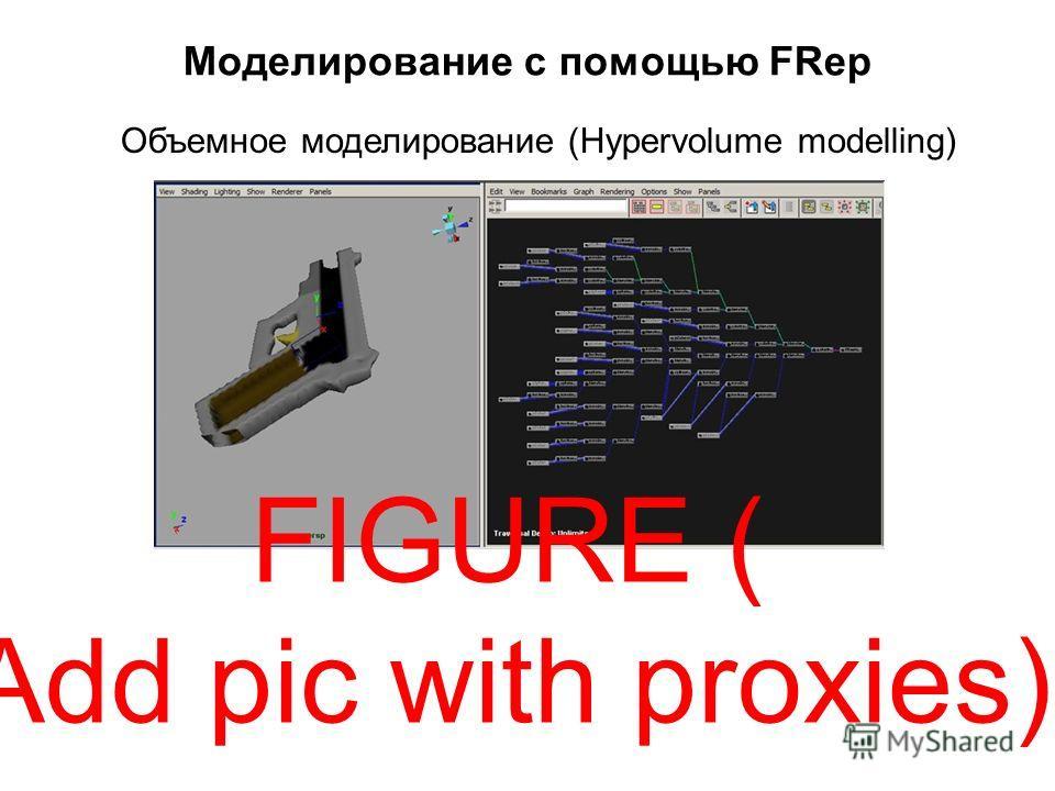 Моделирование с помощью FRep Объемное моделирование (Hypervolume modelling) FIGURE ( Add pic with proxies)