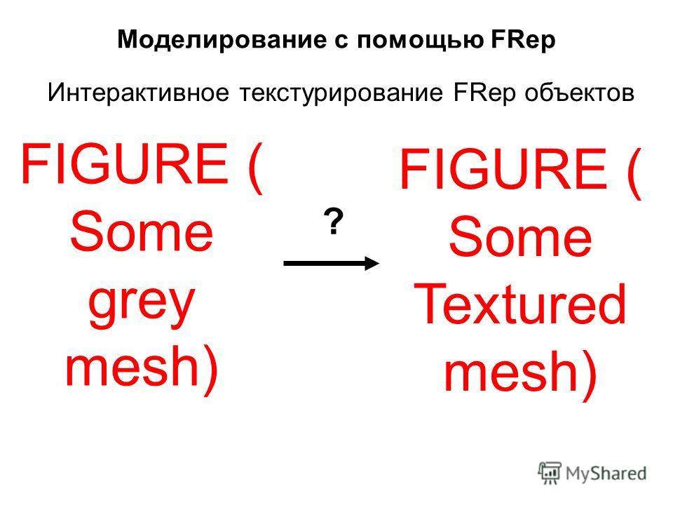 Моделирование с помощью FRep Интерактивное текстурирование FRep объектов FIGURE ( Some grey mesh) FIGURE ( Some Textured mesh) ?