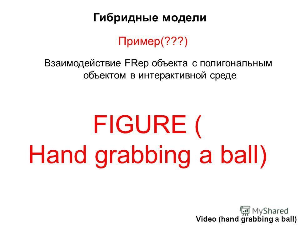 Гибридные модели FIGURE ( Hand grabbing a ball) Взаимодействие FRep объекта с полигональным объектом в интерактивной среде Пример(???) Video (hand grabbing a ball)