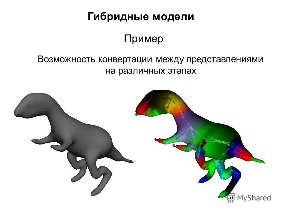 Гибридные модели Возможность конвертации между представлениями на различных этапах Пример