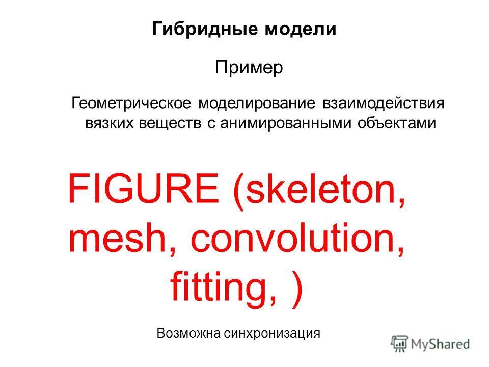 Гибридные модели FIGURE (skeleton, mesh, convolution, fitting, ) Геометрическое моделирование взаимодействия вязких веществ с анимированными объектами Пример Возможна синхронизация