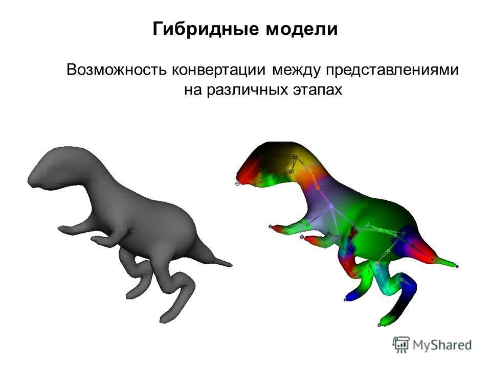 Гибридные модели Возможность конвертации между представлениями на различных этапах