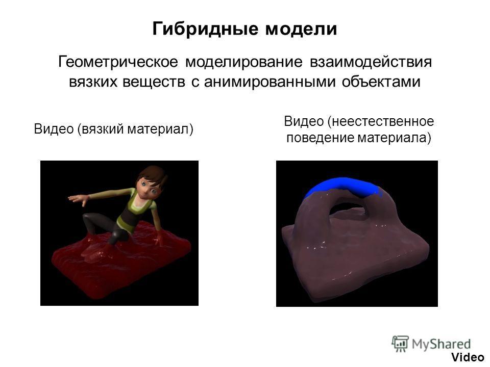 Гибридные модели Video Геометрическое моделирование взаимодействия вязких веществ с анимированными объектами Видео (вязкий материал) Видео (неестественное поведение материала)