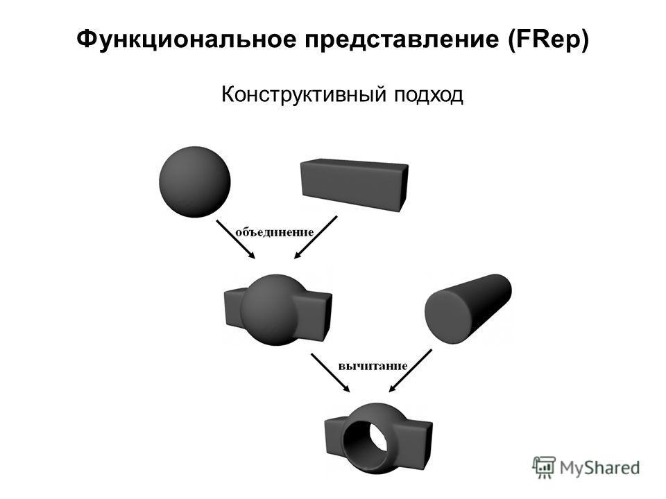 Функциональное представление (FRep) Конструктивный подход