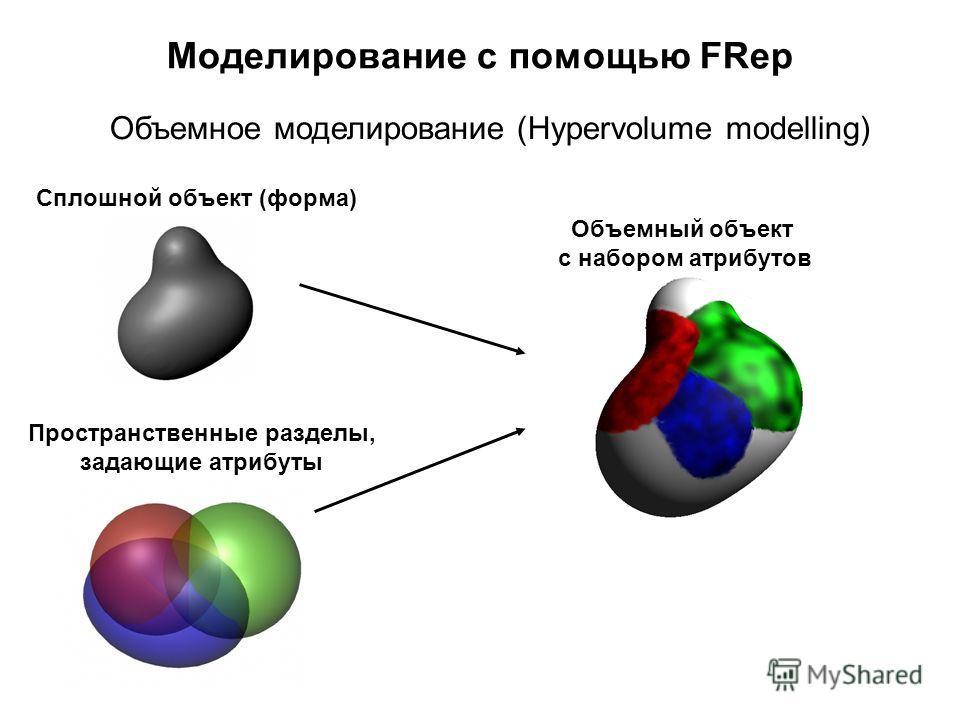 Моделирование с помощью FRep Объемное моделирование (Hypervolume modelling) Сплошной объект (форма) Пространственные разделы, задающие атрибуты Объемный объект с набором атрибутов