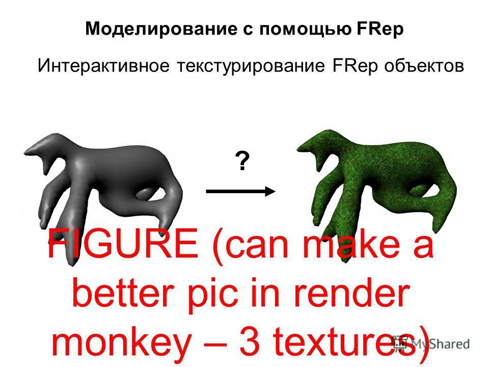 Моделирование с помощью FRep ? Интерактивное текстурирование FRep объектов FIGURE (can make a better pic in render monkey – 3 textures)