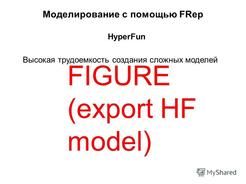 Моделирование с помощью FRep Высокая трудоемкость создания сложных моделей HyperFun FIGURE (export HF model)
