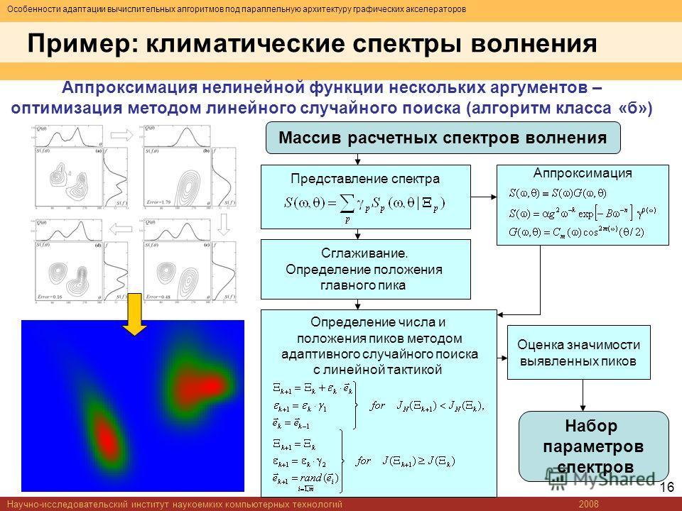 Особенности адаптации вычислительных алгоритмов под параллельную архитектуру графических акселераторов Пример: климатические спектры волнения 2008Научно-исследовательский институт наукоемких компьютерных технологий 16 Аппроксимация нелинейной функции