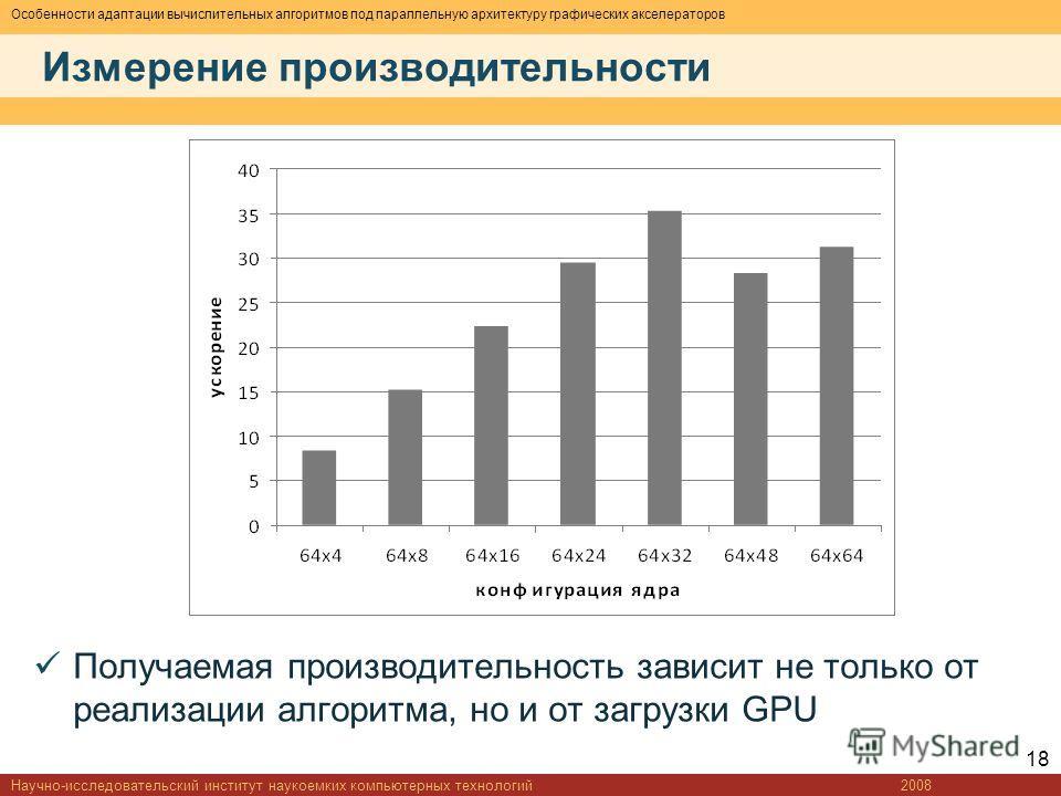 Особенности адаптации вычислительных алгоритмов под параллельную архитектуру графических акселераторов Измерение производительности Получаемая производительность зависит не только от реализации алгоритма, но и от загрузки GPU 2008Научно-исследователь
