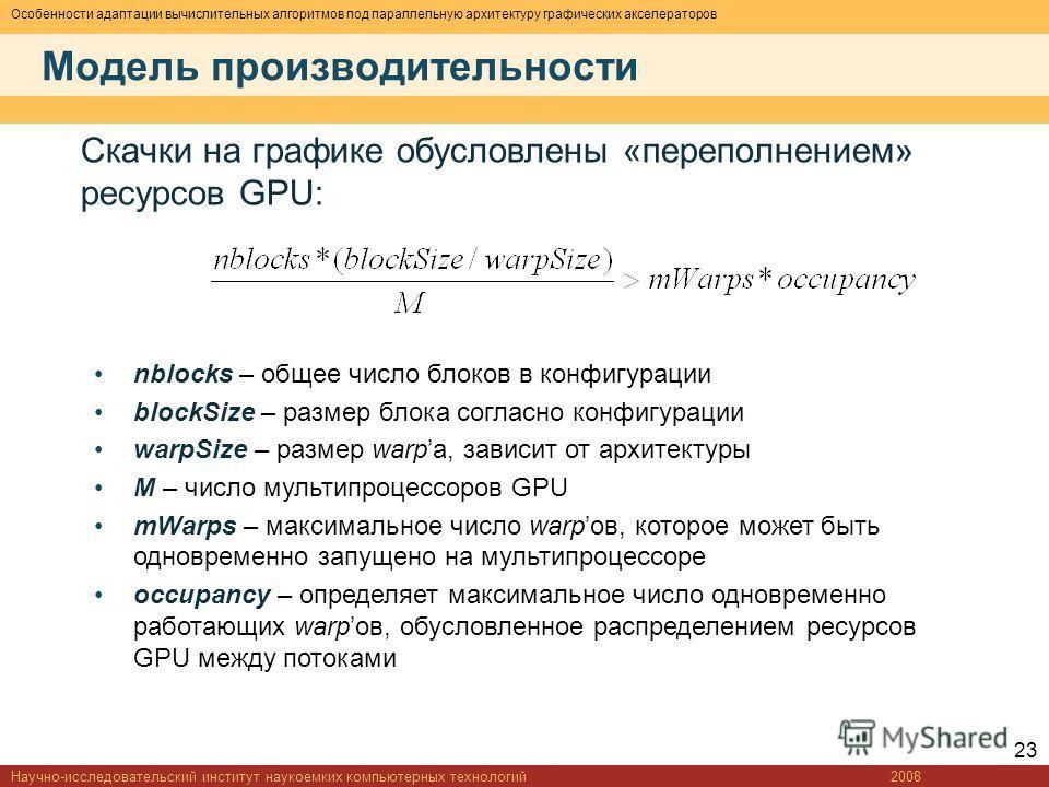 Особенности адаптации вычислительных алгоритмов под параллельную архитектуру графических акселераторов Модель производительности Скачки на графике обусловлены «переполнением» ресурсов GPU: 2008Научно-исследовательский институт наукоемких компьютерных