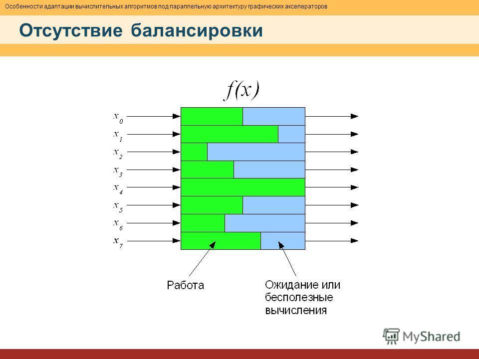 Особенности адаптации вычислительных алгоритмов под параллельную архитектуру графических акселераторов Отсутствие балансировки