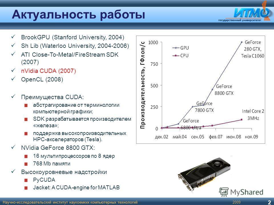 Актуальность работы 2009Научно-исследовательский институт наукоемких компьютерных технологий 2 BrookGPU (Stanford University, 2004) Sh Lib (Waterloo University, 2004-2006) ATI Close-To-Metal/FireStream SDK (2007) nVidia CUDA (2007) OpenCL (2008) Преи